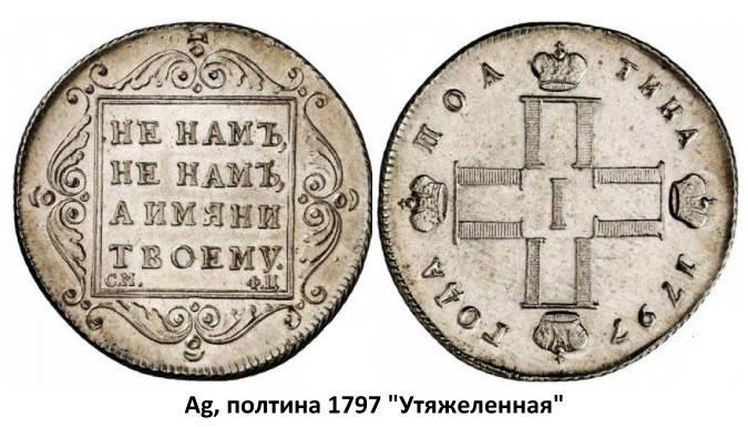 Оценить монету украина дорогие современные российские монеты