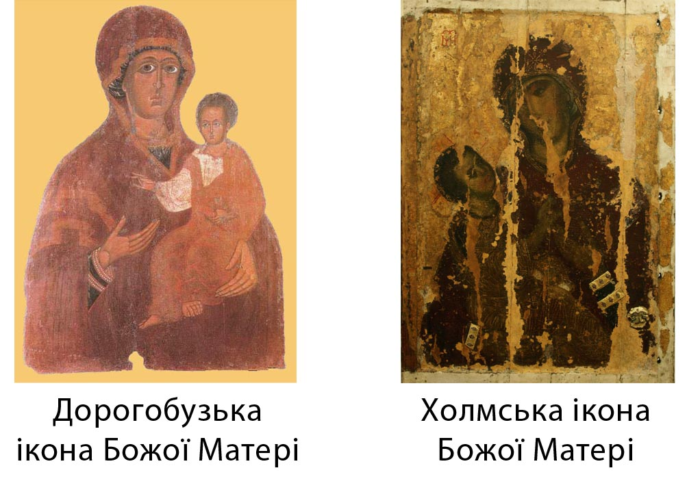 Як оцінити старовинну ікону намальовану на дереві